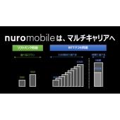 nuroモバイル.jpg